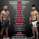 최두호 VS 제레미 스티븐스 예상 분석 - UFC세인트루이스(UFN124)
