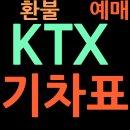 ktx 기차표예매 및 환불 알아보기