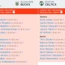 11월 2일 NBA 보스턴셀틱스 밀워키벅스