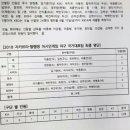 2018 아시안게임 야구 국가대표 명단 _ 최종엔트리 발표