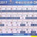11월 11일, KBL 최초 신인드래프트 5라운더가 1군에 데뷔했습니다.