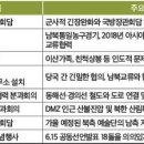 남북고위급 회담(이산가족 관련주, 개성공단 연락망 구축등)