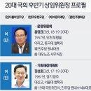 20대 대한민국 국회 후반기 원구성 결과
