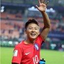 2018년 아시안게임축구 대표팀 훈련, 손흥민 와일드카드?