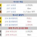 [2018 평창동계올림픽] 귀화선수 12탄 크로스컨트리 ★ 김 마그너스 귀화 결심 이유.