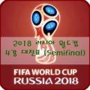 2018 러시아 월드컵【4강전 대진표】
