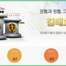 대치 김태호학원 KB국민에듀카드로 학원비 할인받자(월 최대 7만원)