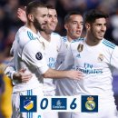[UCL]2017-2018 UEFA 챔피언스리그 H조 5경기 결과 : 레알마드리드 아포엘 6-0 대파