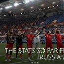 2018 러시아 월드컵 우승후보 예상~~!