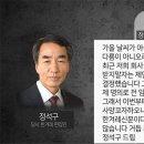뉴스타파 장충기 문자 모음