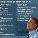김수현 정책실장(사회수석) 프로필-김수현 부동산, 나이, 학력, 전공