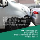 [금융감독원] 자동차 보험사기 예방법 (부제. 보험사기 유형, 보험사기 대처요령...