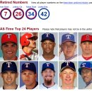 Q. 텍사스 주 에 있는 프로 야구단 이름?