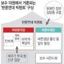 """[황교안 기자회견]""""황교안 통합론"""" 왜, 김무성 탄핵 사면론일까"""
