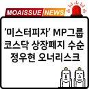'미스터피자' MP그룹 코스닥 상장폐지 수순... 정우현 오너리스크 나비효과
