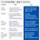 박근혜 최순실 국정농단 재판-이재용 선고공판