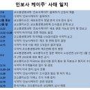 코오롱 티슈진 상폐?