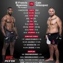 케인 벨라스케즈 VS 프란시스 은가누 예상 분석 - UFC on ESPN 1
