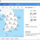 일기예보 - 네이버 날씨 vs 다음 날씨 / 웨더아이 vs 케이웨더