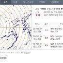 중국 쓰촨성 지진 7.0 대규모 지진 발생