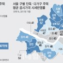 주택 공시가격 쟁점, 최고가 단독주택 분석-전국/서울 구별 단독 다가구 주택...