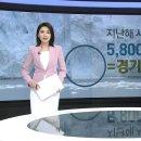 SBS뉴스에 정글의법칙 김병만족장? - 남극특집