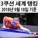 세계 당구 3쿠션 랭킹 - 2018년 9월 18일 기준