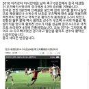 [CN] 아시안게임 축구, 한국, 우즈벡에 승리! 4강 진출! 중국반응