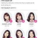 M.net 프로듀스48(PRODUCE48) 안유진 이가은 조유리 AKB48 사쿠라 쥬리나 외 출연