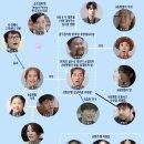 우리가 만난 기적 줄거리 인물관계도 김명민 김현주 라미란