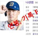 NC 나성범 2019 연봉 FA언제? - 2018 기록, 연봉