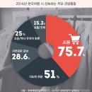외국인 관광객이 한국을 찾는 이유