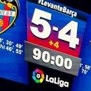 [라리가] 레반테 : 바르셀로나, 지난시즌 바르사의 복수전