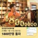 한국행복평생교육원, 이미소원장 - 4차산업혁명강사 과정