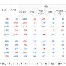 (2018.10.26. 작성) 김동연의 저주