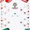 카타르 아랍 에미리트 UAE 축구 중계 아시안컵 4강 준결승전