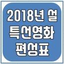 2018년 설 특선영화 편성 가이드