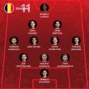 2018년 7월 7일 러시아월드컵 브라질 vs 벨기에 분석