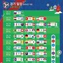 2018 러시아 월드컵 개막식 소식