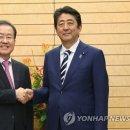 전원책 이용해 차도살인하려는 한국당!