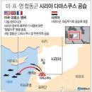 시리아공격과 에너지전쟁, 한국 부동산