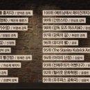 O tvN 비밀독서단 26화 영화인의 책 - 북 랭킹 TOP 100