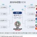 아시안컵 16강 대진표 일정 공개 ! 대한민국 vs 바레인/ 피파랭킹 등