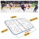 아이스하키 경기 방법/규칙(룰) 용어 이해하기