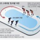평창 동계올림픽을 위한 안내서 - 4. 스피드 스케이팅