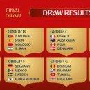 Q. 2018 월드컵 1 ( 2018 러시아 월드컵 ) 저희 대한민국이요 몇조로 확정 됫나여...