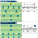 [축구분석]12월14일 EPL : 토트넘 vs 브라이턴