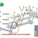 동대문역사공원역 5호선 환승통로 폐쇄