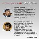 [100인의목소리03] 김종철(연세대 법학전문대학원 교수) / 송기호(변호사)