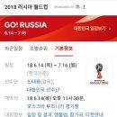 2018 러시아 월드컵 개막식 중계 한국시간
